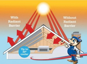 Radiant Barriers