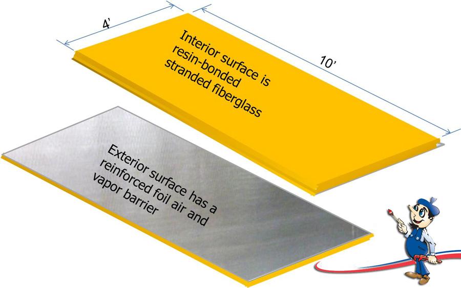 Duct-Board