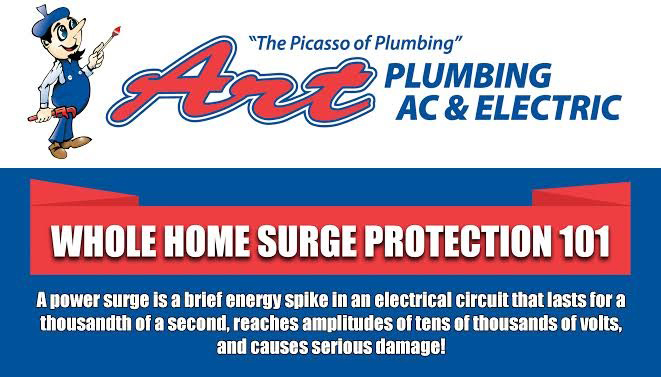 whole home surge protection