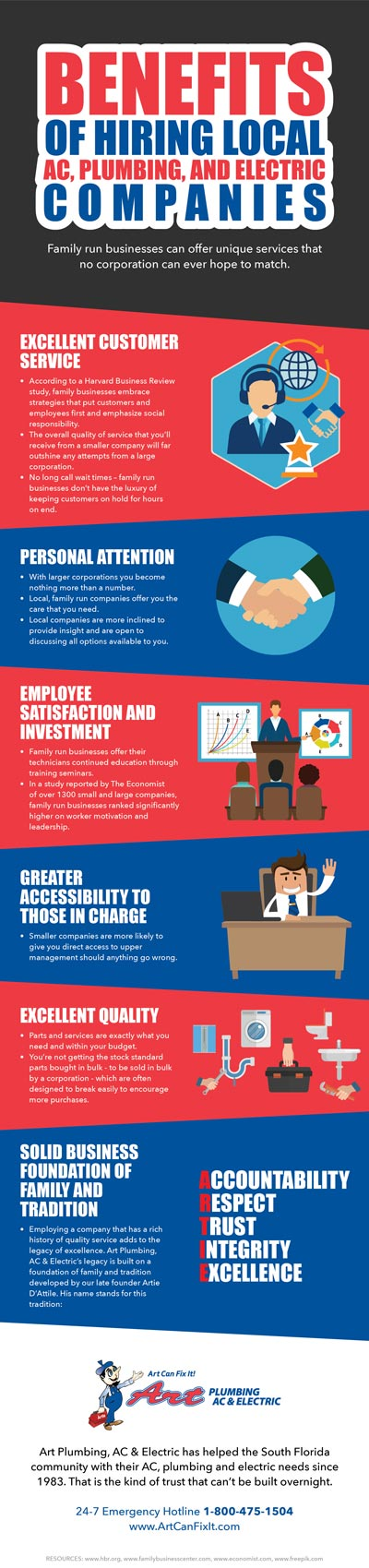 Benefits of Hiring Local AC Companies Infographic