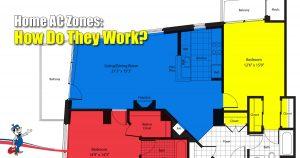 Home AC Zones