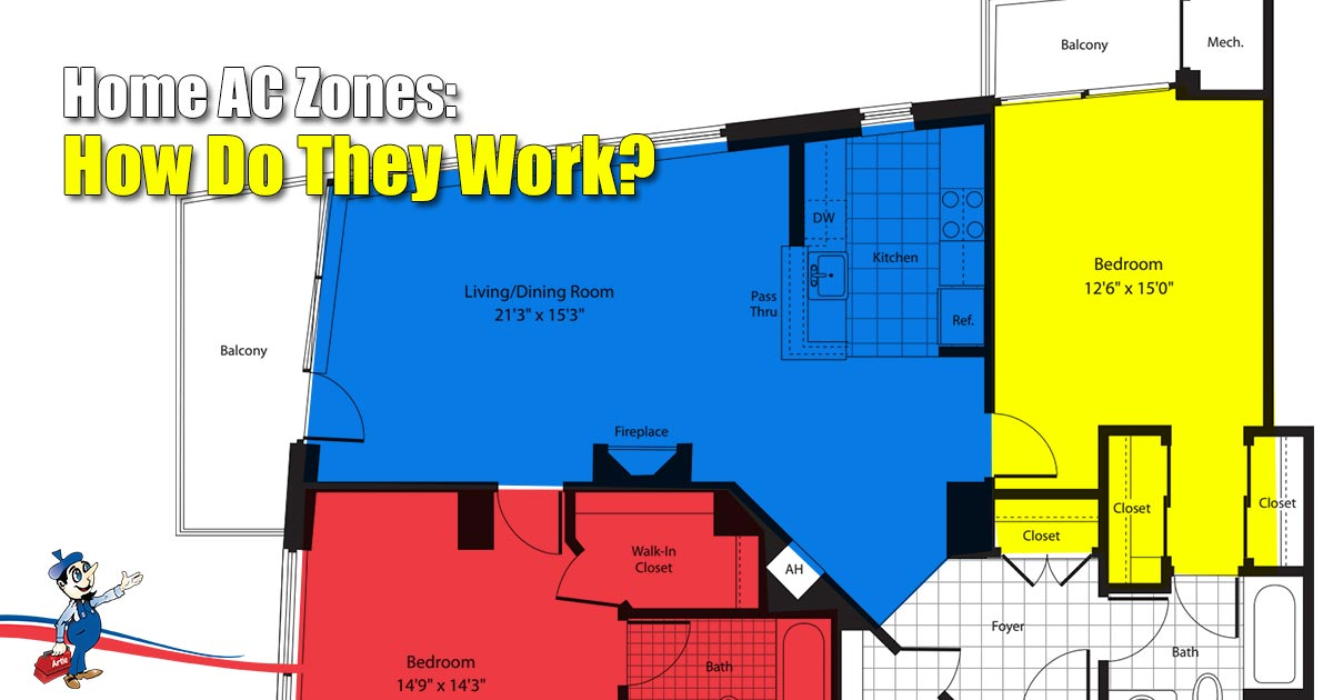 Ac Zones The Pros And Cons Of Having A Zoned System In Your Home