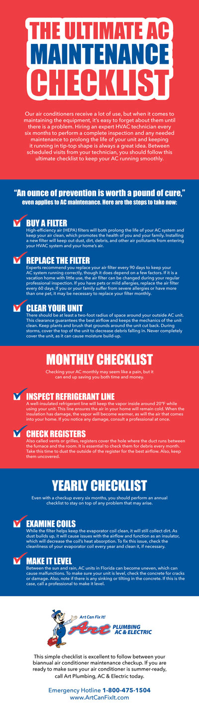 The Ultimate AC Maintenance Checklist