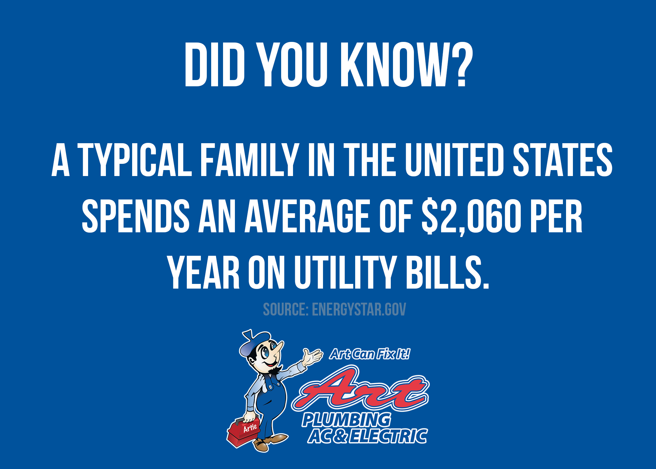 Did You Know A Typical Family Spends $2,060 On Utilities