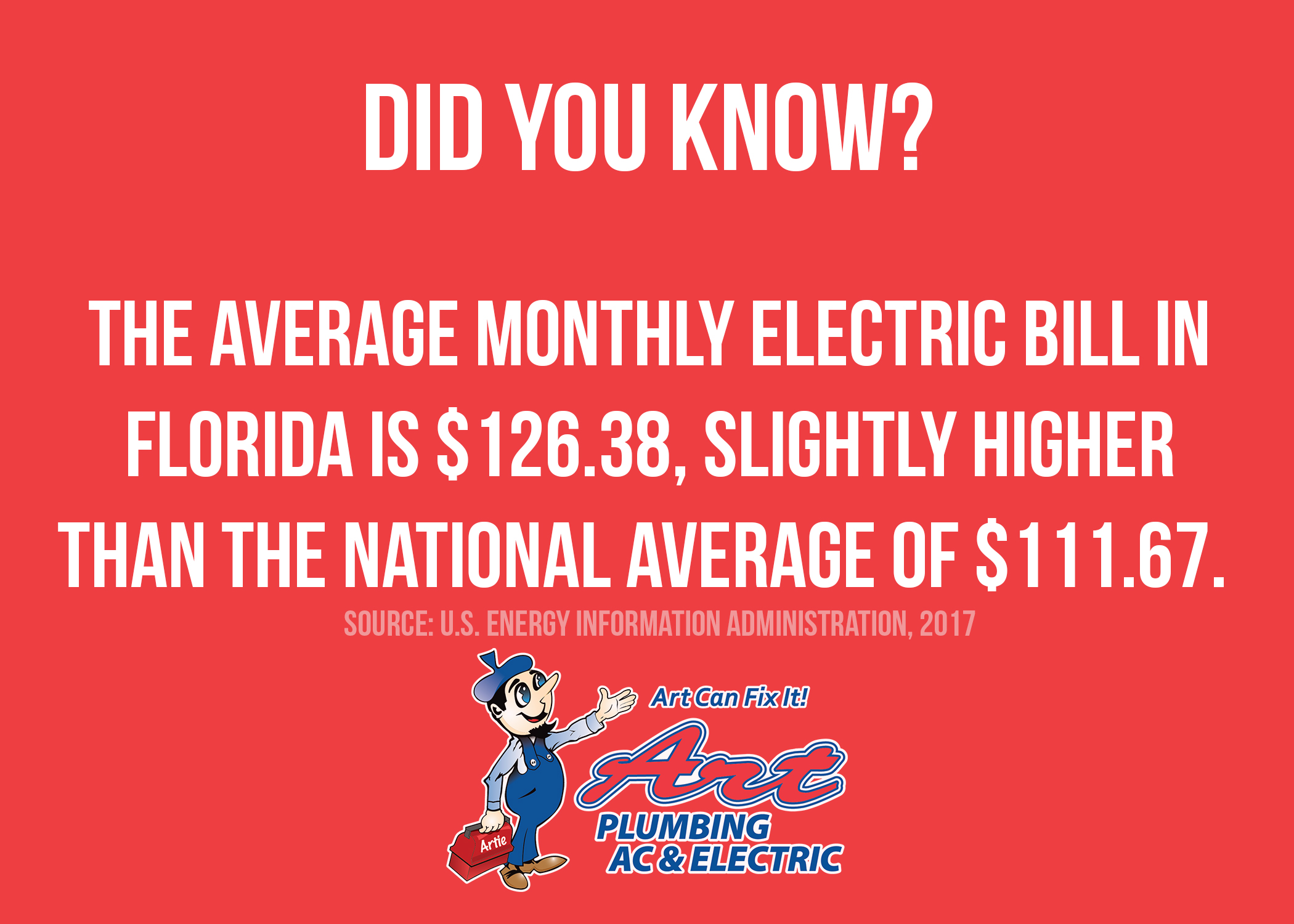 Did You Know The Average Monthly Electric Bill In Florida
