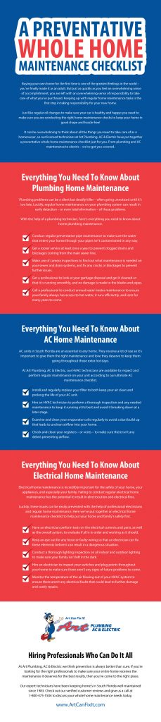 A Preventative Whole Home Maintenance Checklist